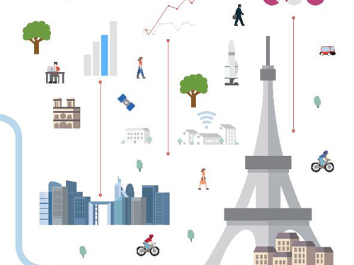 Paris Region Key Figures 2020